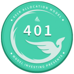 401(k) Allocation Model